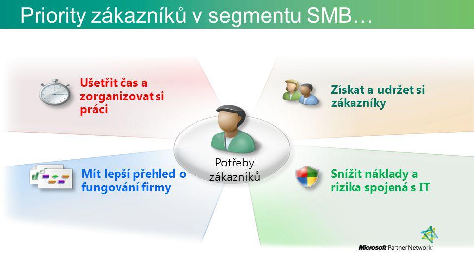 Priority zákazníků v segmentu SMB… Mít lepší přehled o fungování firmy Snížit náklady a rizika spojená s IT Potřeby zákazníků Ušetřit čas a zorganizovat si práci Získat a udržet si zákazníky