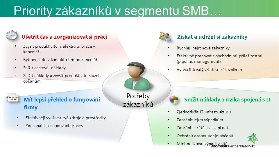 Priority zákazníků v segmentu SMB… Mít lepší přehled o fungování firmy Snížit náklady a rizika spojená s IT Potřeby zákazníků Ušetřit čas a zorganizovat si práciZískat a udržet si zákazníky Zvýšit produktivitu a efektivitu práce v kanceláři Být neustále v kontaktu i mino kancelář Snížit cestovní náklady Snížit náklady a zvýšit produktivitu služeb občanům Rychleji najít nové zákazníky Efektivně pracovat s obchodními příležitostmi (pipeline management) Vytvořit trvalý vztah se zákazníkem Efektivněji využívat své zdroje a prostředky Zdokonalit rozhodovací proces Zjednodušit IT infrastrukturu Zabránit jejím výpadkům Zabránit ztrátě a zcizení dat Ochránit osobní údaje občanů Minimalizovat výpadky sítě