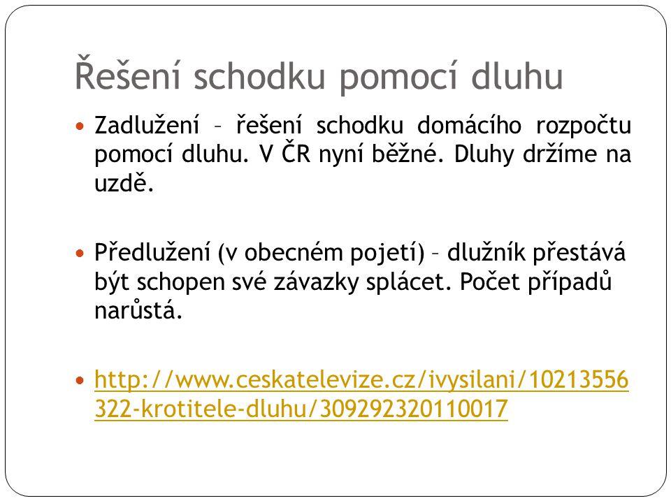 http://www.financninoviny.cz/zpravy/dluhy-ceskych-domacnosti-v-zari-vzrostly- na-1-145-bilionu-kc/859819