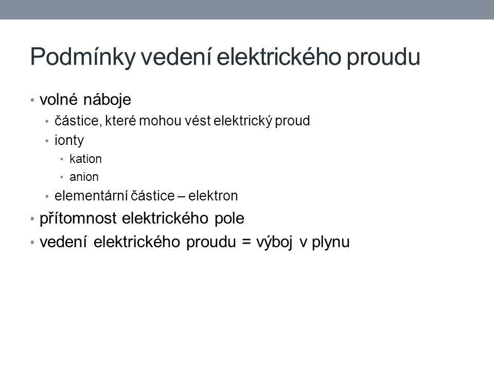 Podmínky vedení elektrického proudu volné náboje částice, které mohou vést elektrický proud ionty kation anion elementární částice – elektron přítomnost elektrického pole vedení elektrického proudu = výboj v plynu