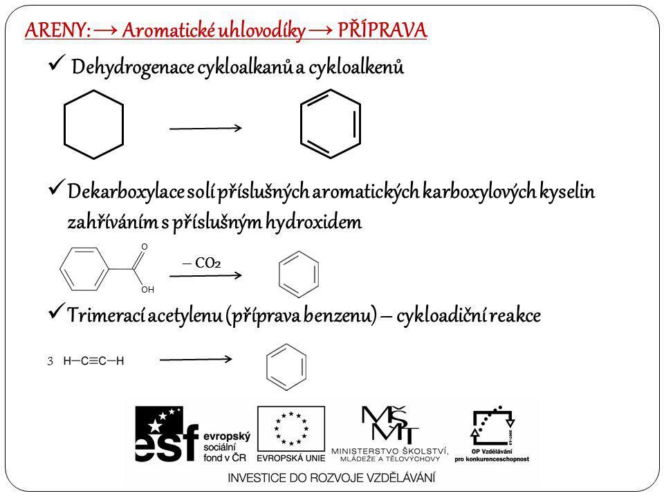 Dehydrogenace cykloalkanů a cykloalkenů Dekarboxylace solí příslušných aromatických karboxylových kyselin zahříváním s příslušným hydroxidem Trimerací