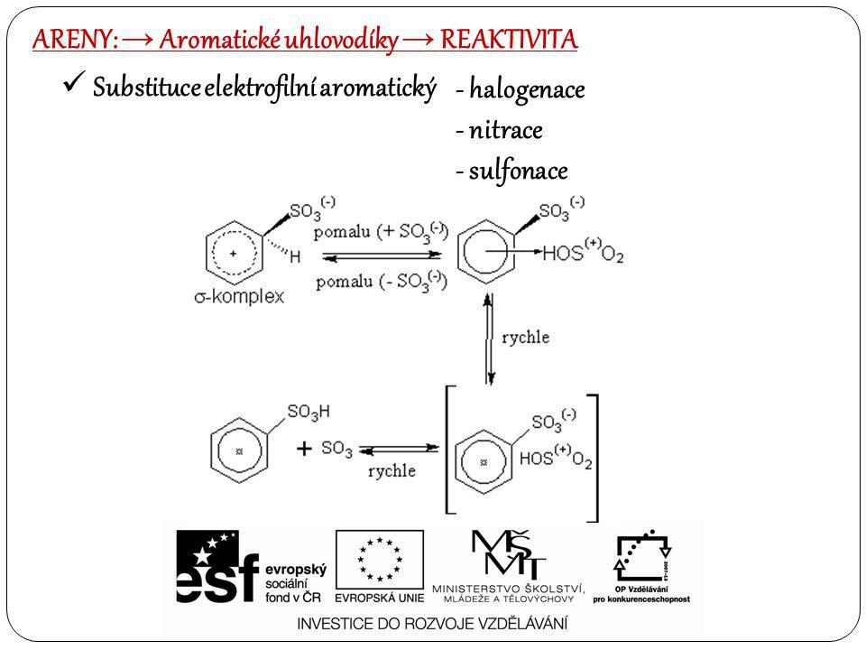Substituce elektrofilní aromatický ARENY: → Aromatické uhlovodíky → REAKTIVITA - halogenace - nitrace - sulfonace