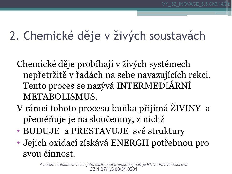 Autorem materiálu a všech jeho částí, není-li uvedeno jinak, je RNDr. Pavlína Koch ová CZ.1.07/1.5.00/34.0501 VY_32_INOVACE_3.3.Ch3.14/Žž 2. Chemické