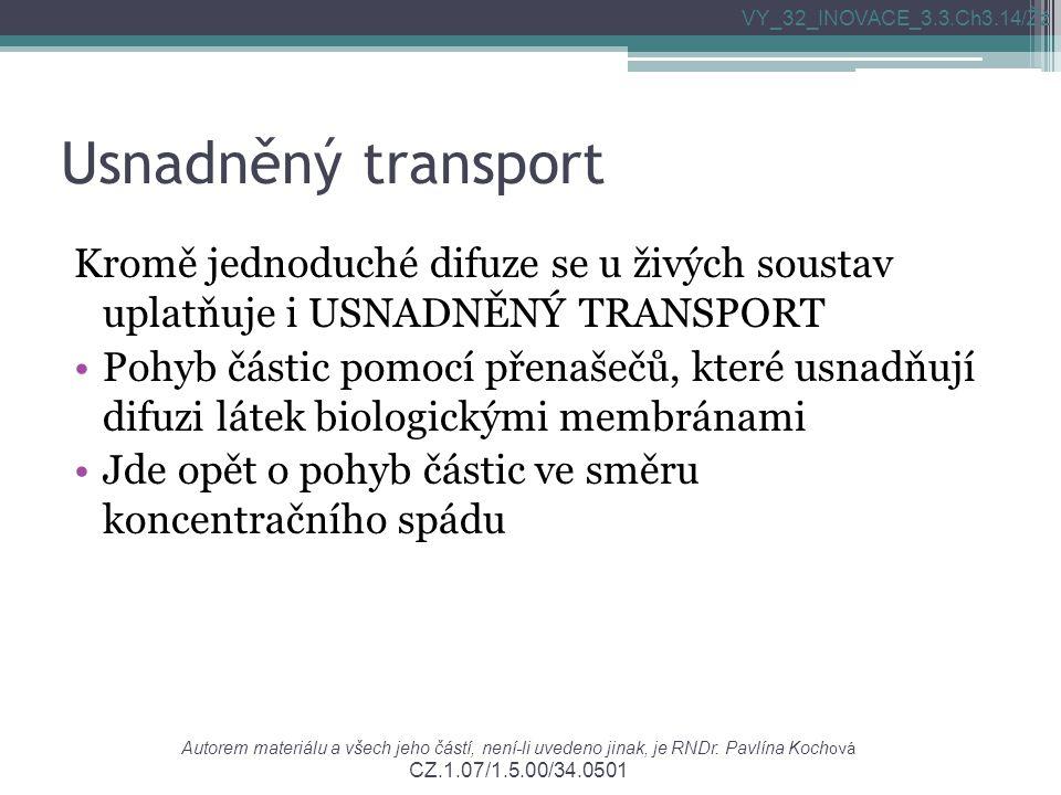 Autorem materiálu a všech jeho částí, není-li uvedeno jinak, je RNDr. Pavlína Koch ová CZ.1.07/1.5.00/34.0501 VY_32_INOVACE_3.3.Ch3.14/Žž Usnadněný tr
