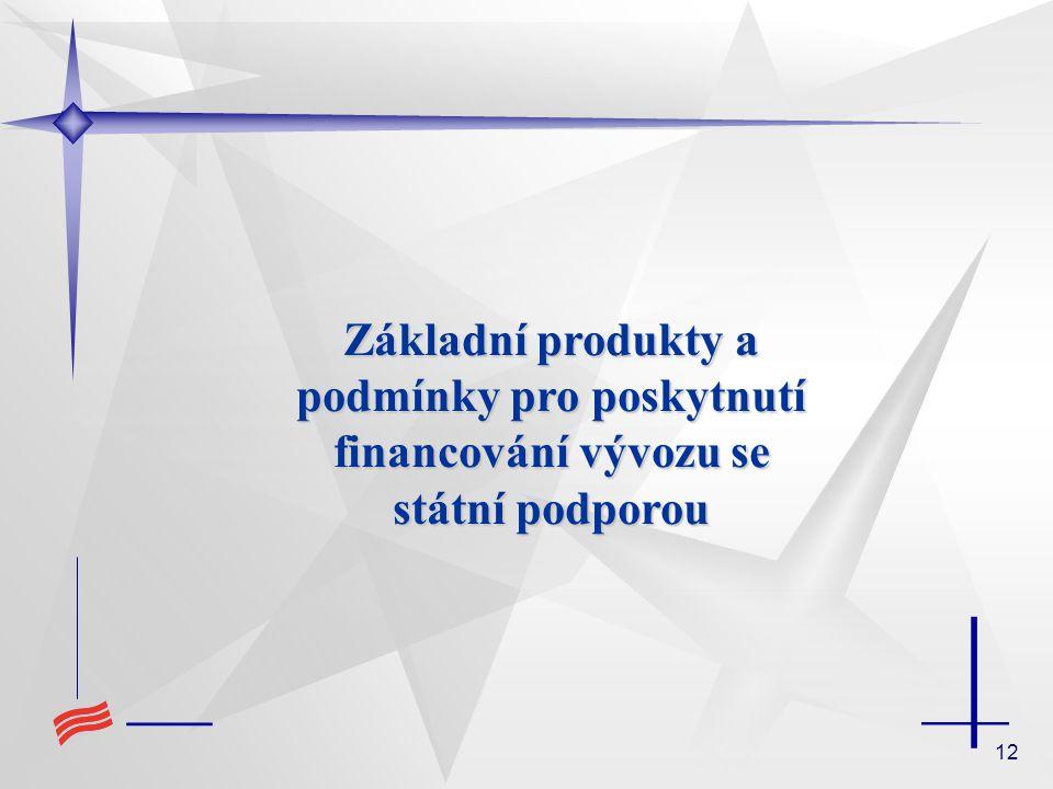 12 Základní produkty a podmínky pro poskytnutí financování vývozu se státní podporou