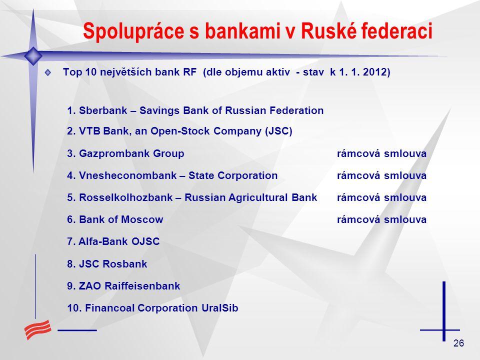26 Spolupráce s bankami v Ruské federaci Top 10 největších bank RF (dle objemu aktiv - stav k 1.