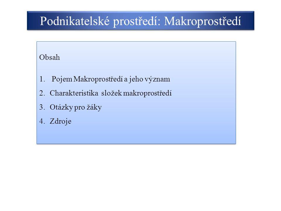 Podnikatelské prostředí: Makroprostředí Obsah 1.