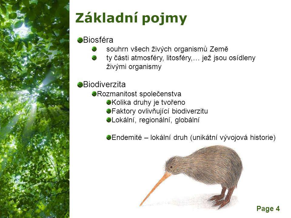 Free Powerpoint Templates Page 4 Základní pojmy Biosféra souhrn všech živých organismů Země ty části atmosféry, litosféry,… jež jsou osídleny živými organismy Biodiverzita Rozmanitost společenstva Kolika druhy je tvořeno Faktory ovlivňující biodiverzitu Lokální, regionální, globální Endemité – lokální druh (unikátní vývojová historie)