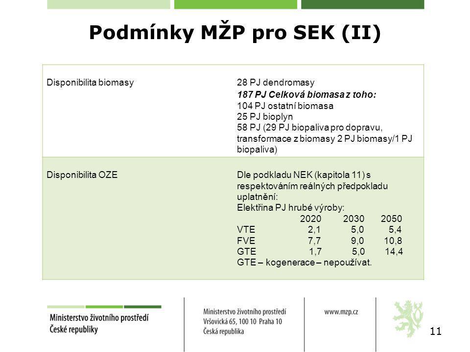 11 Disponibilita biomasy 28 PJ dendromasy 187 PJ Celková biomasa z toho: 104 PJ ostatní biomasa 25 PJ bioplyn 58 PJ (29 PJ biopaliva pro dopravu, transformace z biomasy 2 PJ biomasy/1 PJ biopaliva) Disponibilita OZEDle podkladu NEK (kapitola 11) s respektováním reálných předpokladu uplatnění: Elektřina PJ hrubé výroby: 2020 2030 2050 VTE 2,1 5,0 5,4 FVE 7,7 9,0 10,8 GTE 1,7 5,0 14,4 GTE – kogenerace – nepoužívat.