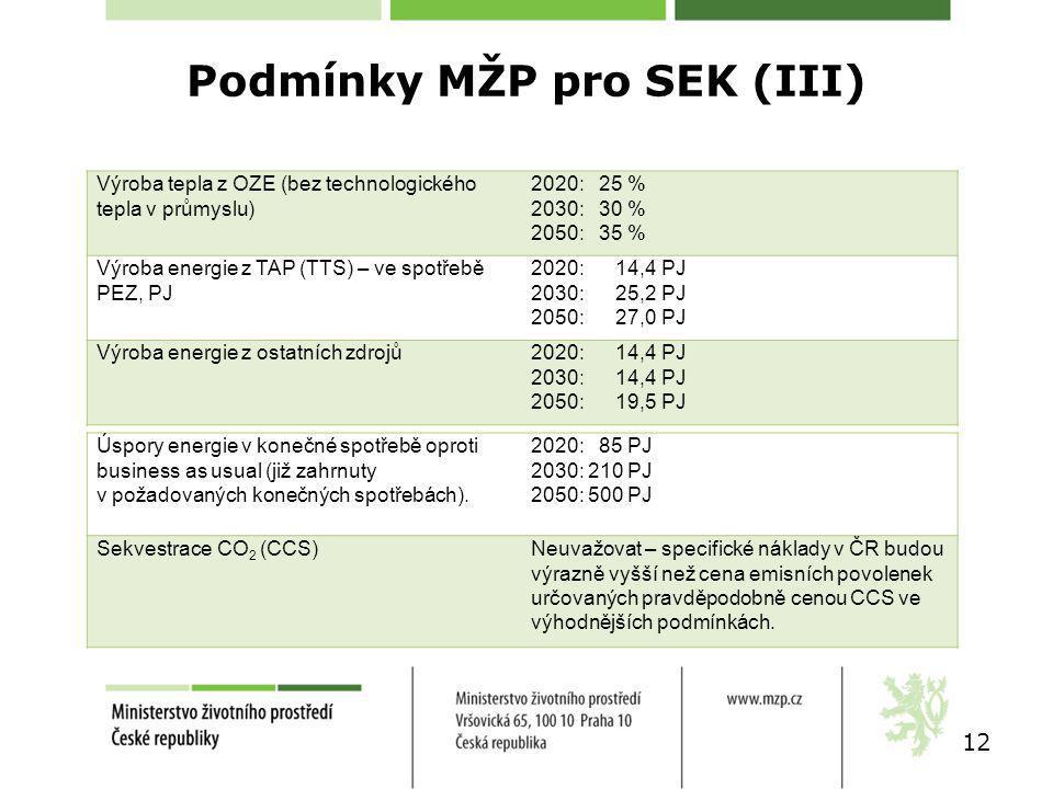12 Výroba tepla z OZE (bez technologického tepla v průmyslu) 2020: 25 % 2030: 30 % 2050: 35 % Výroba energie z TAP (TTS) – ve spotřebě PEZ, PJ 2020: 14,4 PJ 2030: 25,2 PJ 2050: 27,0 PJ Výroba energie z ostatních zdrojů2020: 14,4 PJ 2030: 14,4 PJ 2050: 19,5 PJ Úspory energie v konečné spotřebě oproti business as usual (již zahrnuty v požadovaných konečných spotřebách).
