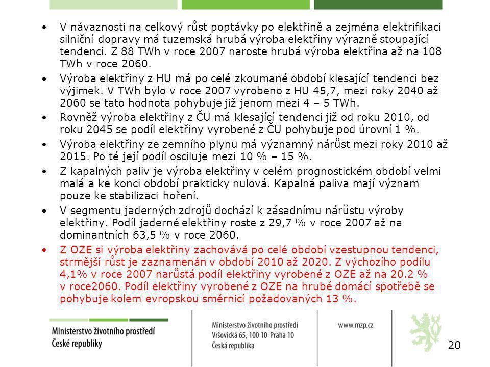 20 V návaznosti na celkový růst poptávky po elektřině a zejména elektrifikaci silniční dopravy má tuzemská hrubá výroba elektřiny výrazně stoupající tendenci.
