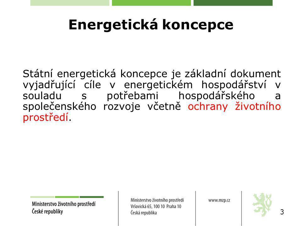 "24 Zdroj: Scénář ""Udržitelná a bezpečna energetika"