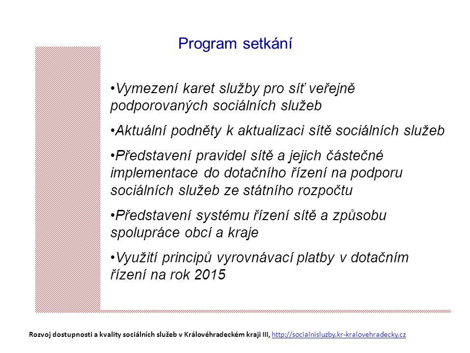 Program setkání Rozvoj dostupnosti a kvality sociálních služeb v Královéhradeckém kraji III, http://socialnisluzby.kr-kralovehradecky.czhttp://socialn