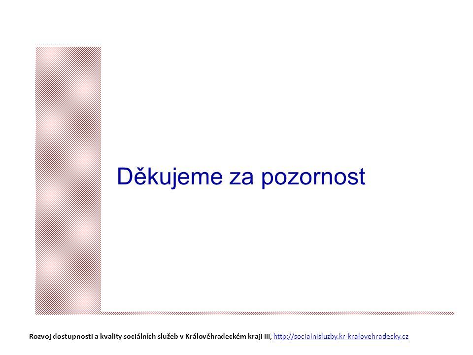 Děkujeme za pozornost Rozvoj dostupnosti a kvality sociálních služeb v Královéhradeckém kraji III, http://socialnisluzby.kr-kralovehradecky.czhttp://s