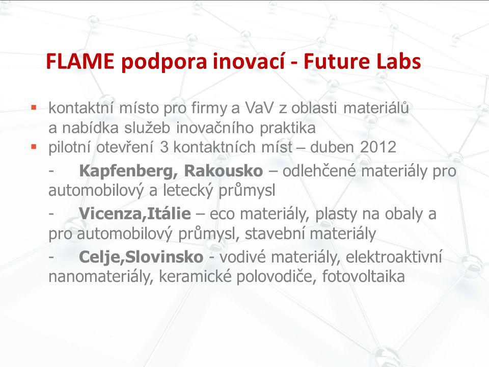 FLAME podpora inovací - Future Labs  kontaktní místo pro firmy a VaV z oblasti materiálů a nabídka služeb inovačního praktika  pilotní otevření 3 ko