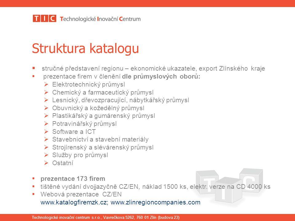 Technologické inovační centrum s.r.o., Vavrečkova 5262, 760 01 Zlín (budova 23) Struktura katalogu  stručné představení regionu – ekonomické ukazatel