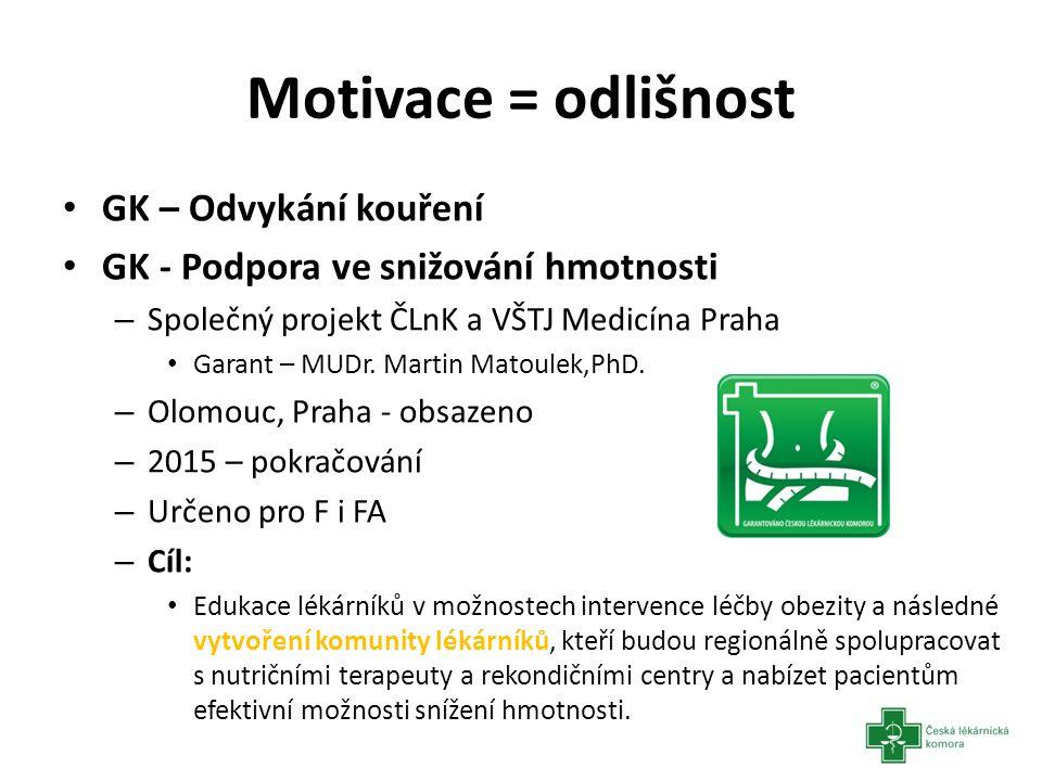 Motivace = odlišnost GK – Odvykání kouření GK - Podpora ve snižování hmotnosti – Společný projekt ČLnK a VŠTJ Medicína Praha Garant – MUDr. Martin Mat