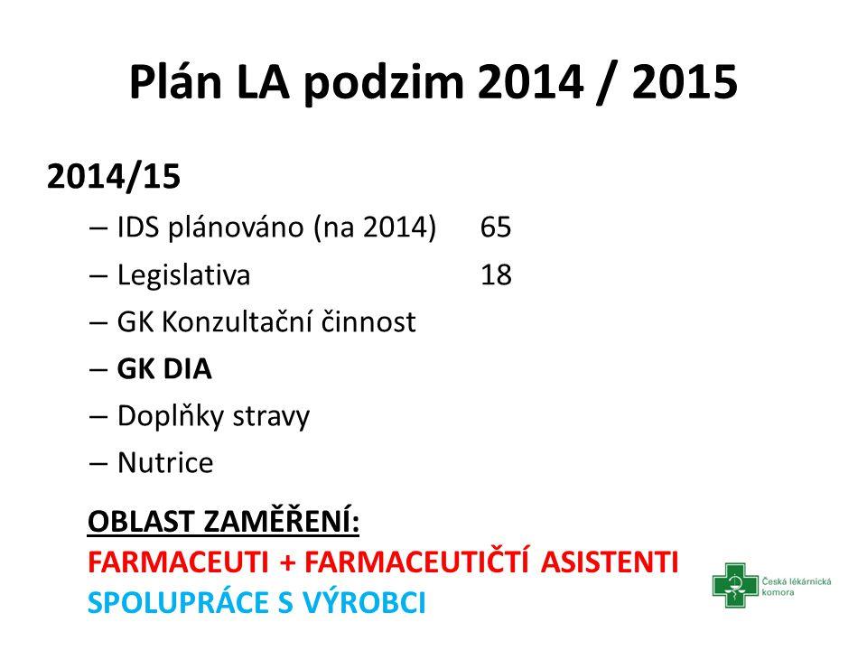 Plán LA podzim 2014 / 2015 2014/15 – IDS plánováno (na 2014)65 – Legislativa18 – GK Konzultační činnost – GK DIA – Doplňky stravy – Nutrice OBLAST ZAM