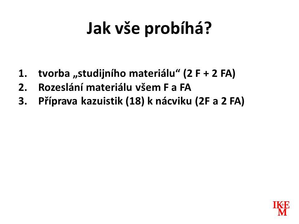 """Jak vše probíhá? 1.tvorba """"studijního materiálu"""" (2 F + 2 FA) 2.Rozeslání materiálu všem F a FA 3.Příprava kazuistik (18) k nácviku (2F a 2 FA)"""