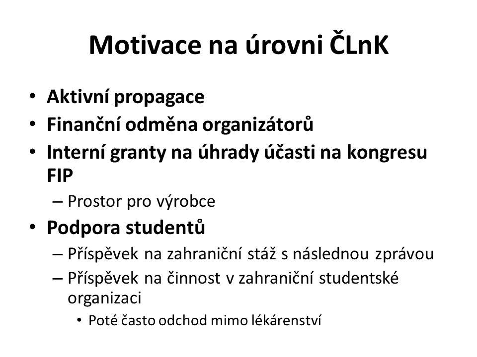 Motivace na úrovni ČLnK Aktivní propagace Finanční odměna organizátorů Interní granty na úhrady účasti na kongresu FIP – Prostor pro výrobce Podpora s