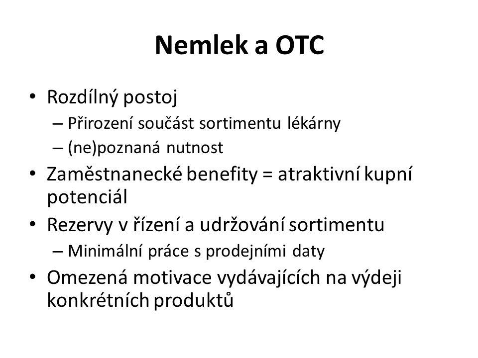 Nemlek a OTC Rozdílný postoj – Přirození součást sortimentu lékárny – (ne)poznaná nutnost Zaměstnanecké benefity = atraktivní kupní potenciál Rezervy