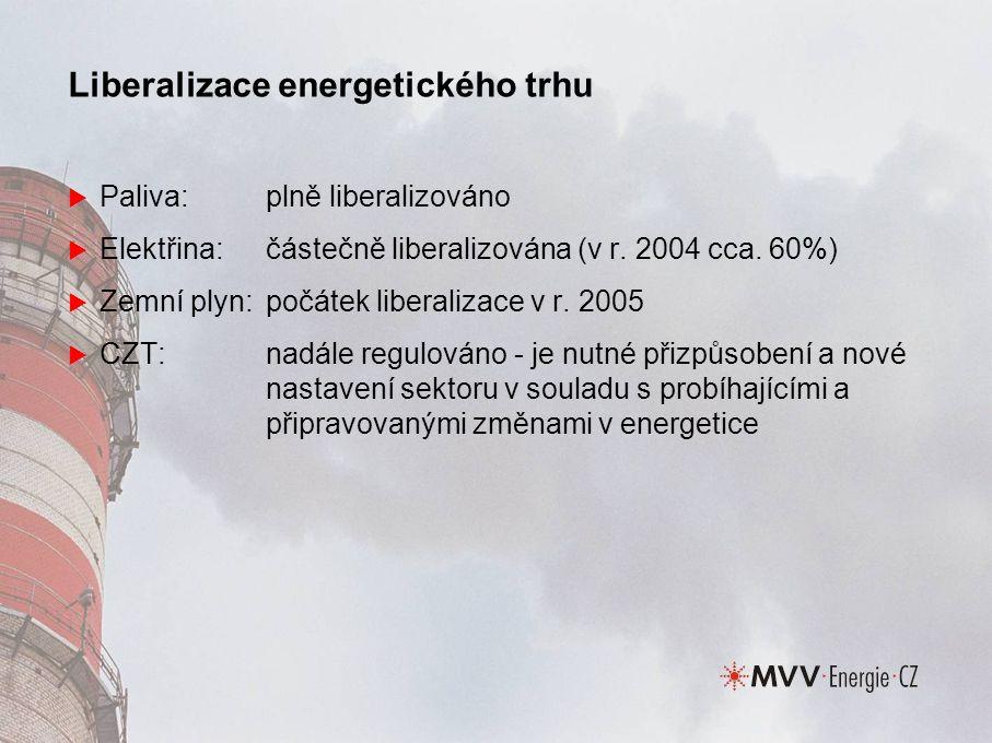 """Postavení """"tepla na energetickém trhu Teplo je energetický produkt srovnatelný s elektřinou nebo zemním plynem  Pravidla regulace ceny tepla v minulosti a v současnosti nastavila nerovné podmínky v celém sektoru  Centrální teplo i přes svůj dominantní charakter v lokalitě má reálnou a tvrdou konkurenci  V případě pokračující regulace (2."""