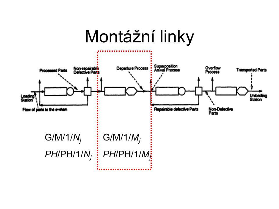 Montážní linky G/M/1/N j PH/PH/1/N j G/M/1/M j PH/PH/1/M j