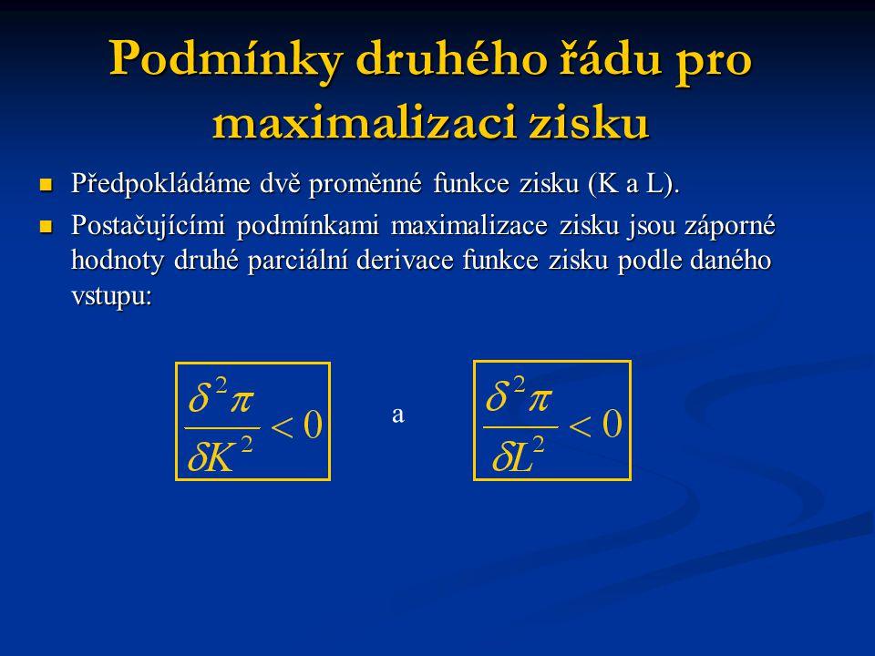Příjem z mezního produktu Příjem z mezního produktu (MRP) = změna v příjmech s ohledem na změnu výrobních faktorů pro daný faktor.