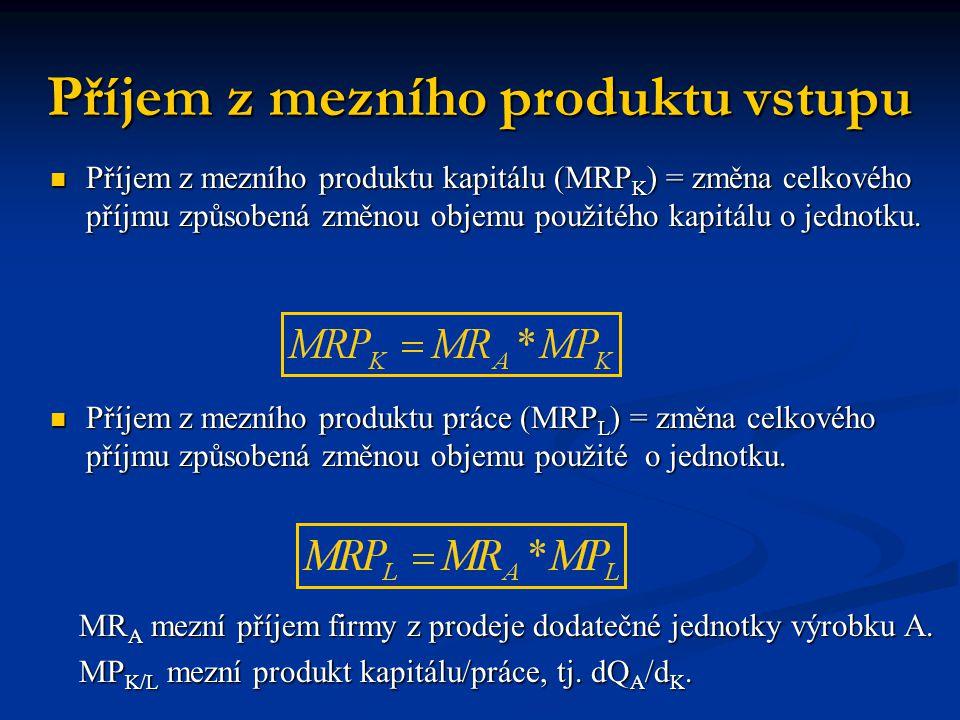 Příjem z mezního produktu práce (MRP L ) = změna celkového příjmu způsobená změnou objemu použité o jednotku.