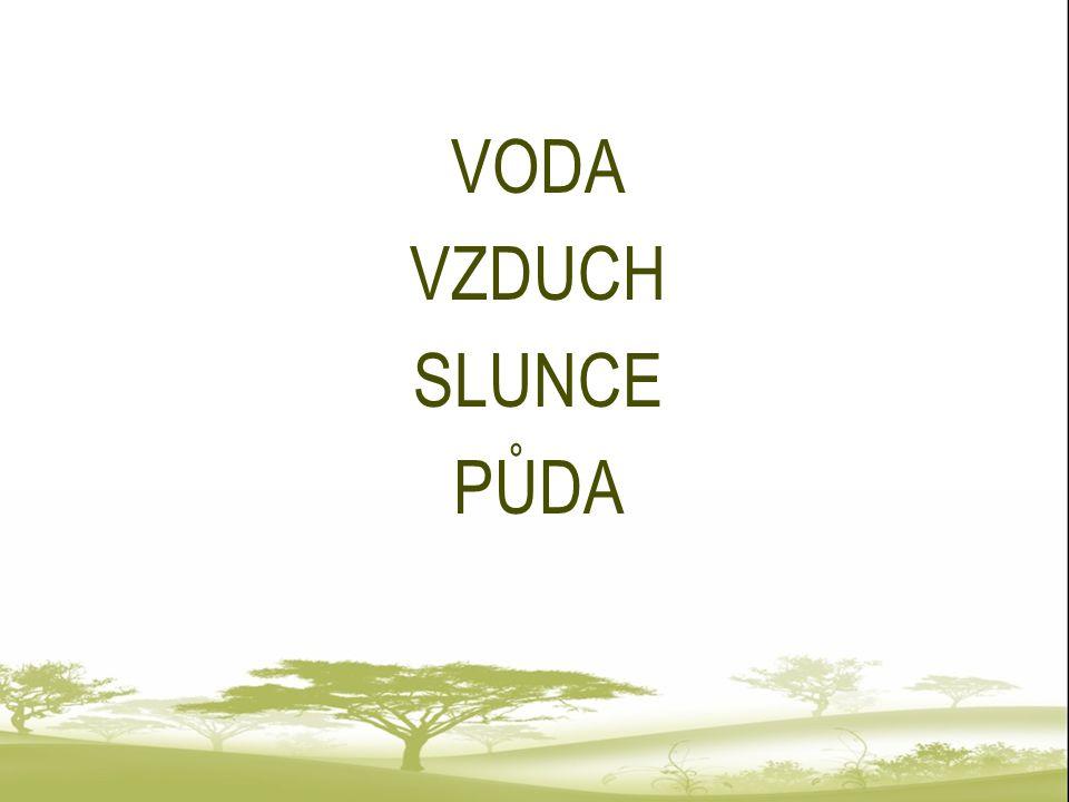 VODA Voda je nezbytná pro funkci organismu.Bez pití bychom vydrželi pouze 3 dny.