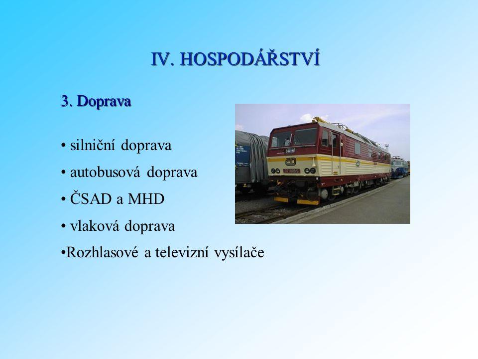 3. Doprava silniční doprava autobusová doprava ČSAD a MHD vlaková doprava Rozhlasové a televizní vysílače IV. HOSPODÁŘSTVÍ
