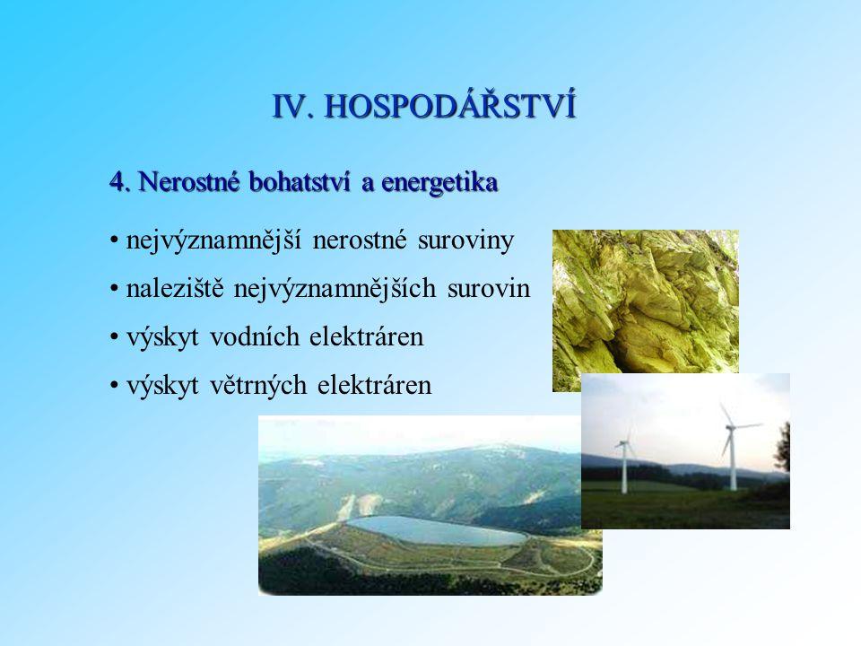 4. Nerostné bohatství a energetika nejvýznamnější nerostné suroviny naleziště nejvýznamnějších surovin výskyt vodních elektráren výskyt větrných elekt