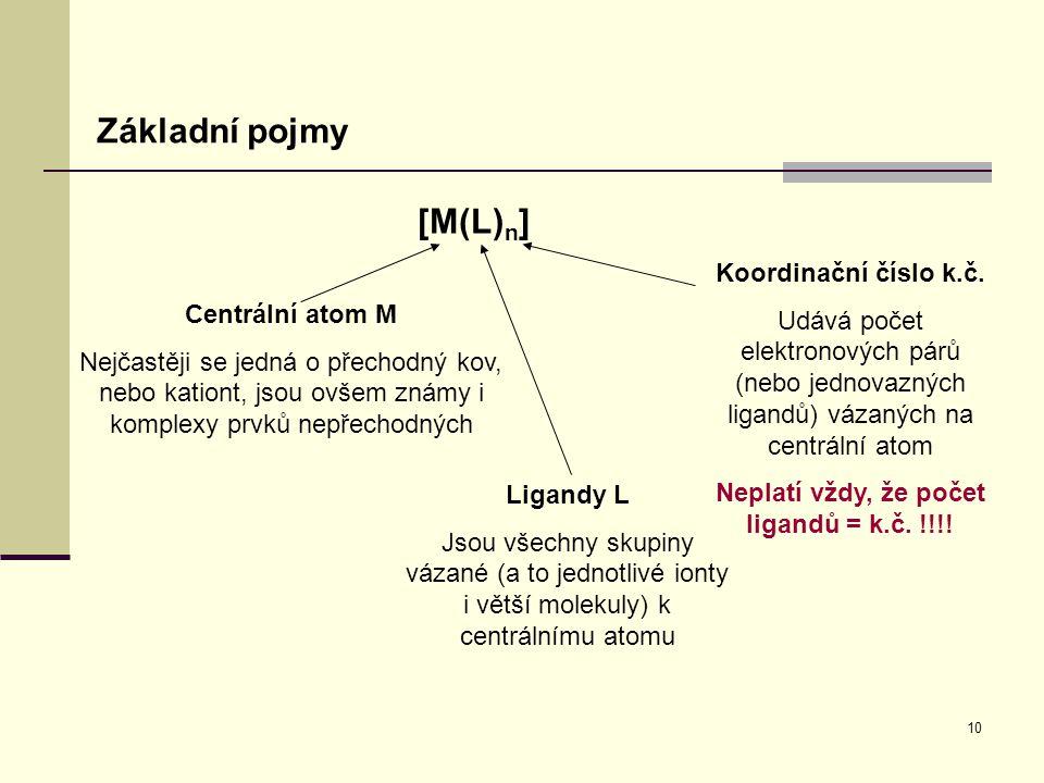 10 Základní pojmy Centrální atom M Nejčastěji se jedná o přechodný kov, nebo kationt, jsou ovšem známy i komplexy prvků nepřechodných [M(L) n ] Ligand