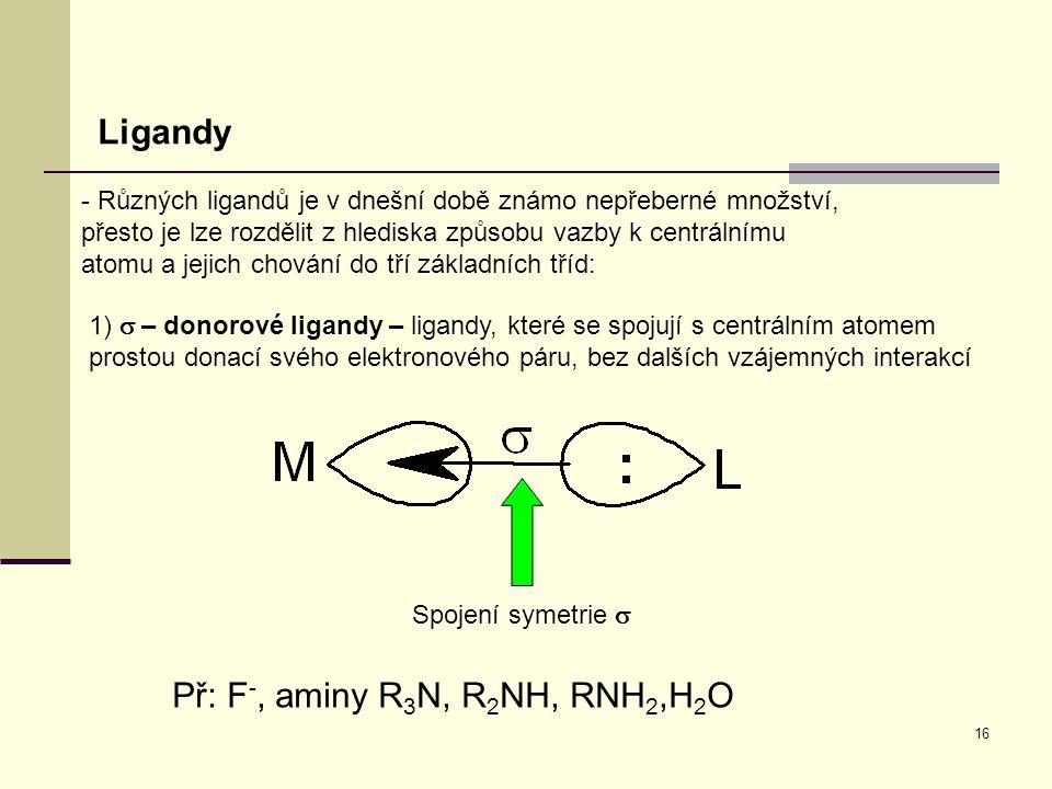16 Ligandy - Různých ligandů je v dnešní době známo nepřeberné množství, přesto je lze rozdělit z hlediska způsobu vazby k centrálnímu atomu a jejich