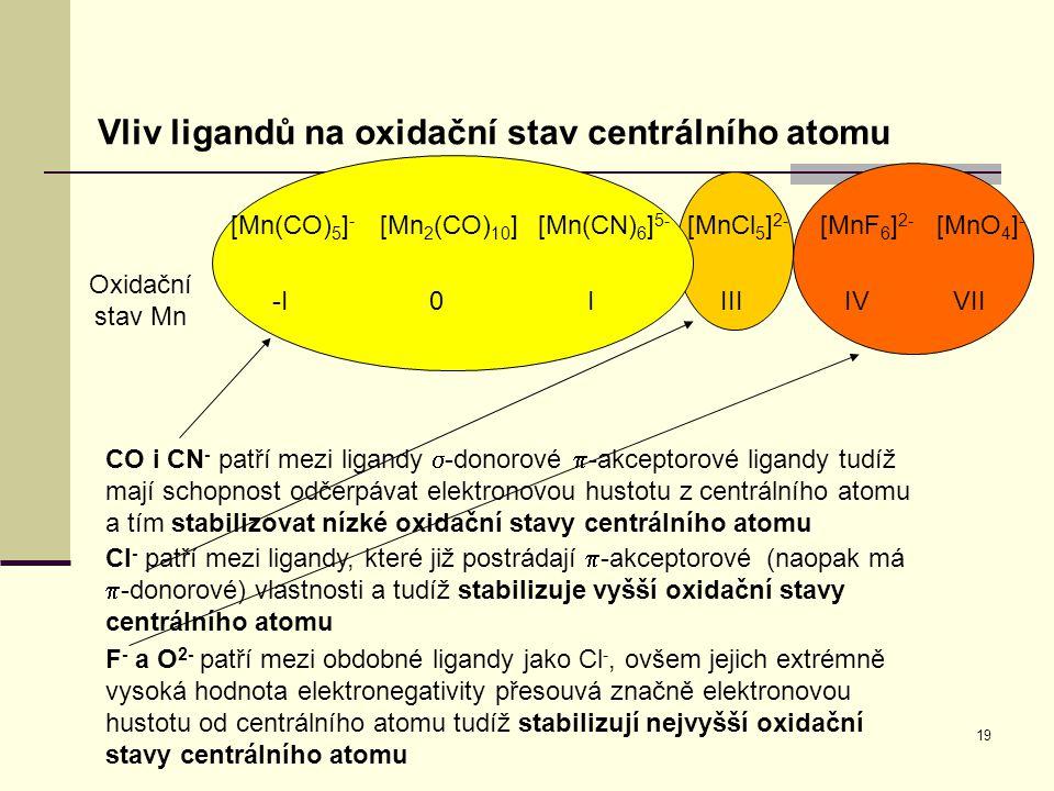19 Vliv ligandů na oxidační stav centrálního atomu [MnCl 5 ] 2- [Mn 2 (CO) 10 ][Mn(CN) 6 ] 5- [Mn(CO) 5 ] - [MnF 6 ] 2- [MnO 4 ] - Oxidační stav Mn -I