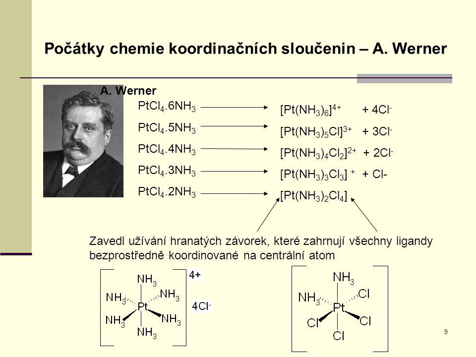 9 A. Werner Počátky chemie koordinačních sloučenin – A. Werner PtCl 4.6NH 3 PtCl 4.5NH 3 PtCl 4.4NH 3 PtCl 4.3NH 3 PtCl 4.2NH 3 [Pt(NH 3 ) 6 ] 4+ + 4C