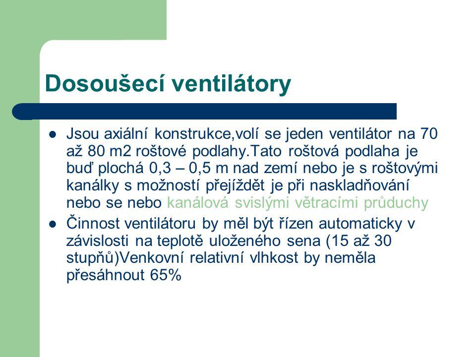 Dosoušecí ventilátory Jsou axiální konstrukce,volí se jeden ventilátor na 70 až 80 m2 roštové podlahy.Tato roštová podlaha je buď plochá 0,3 – 0,5 m n