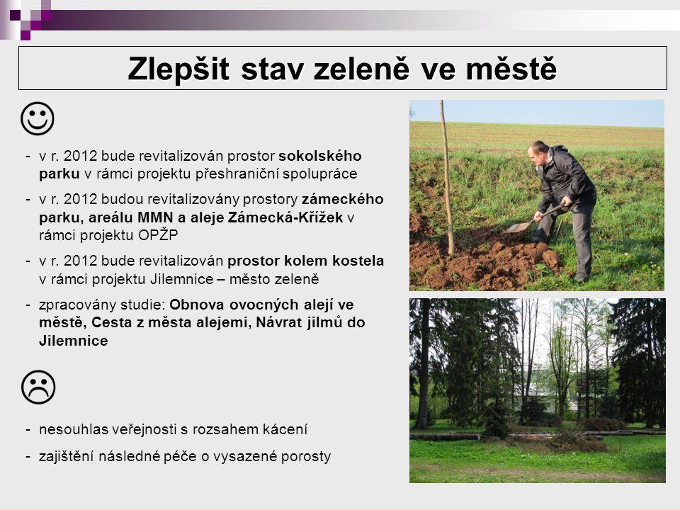 Zlepšit stav zeleně ve městě -v r.
