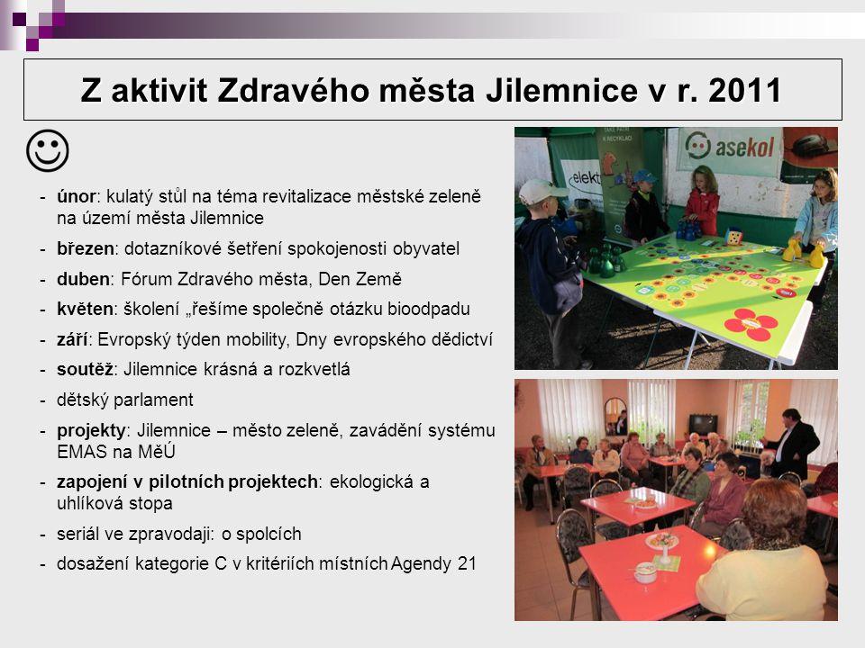 Z aktivit Zdravého města Jilemnice v r.