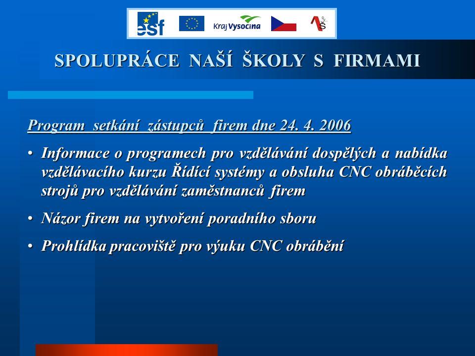 Program setkání zástupců firem dne 24. 4.