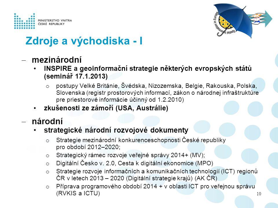 Zdroje a východiska - I  mezinárodní INSPIRE a geoinformační strategie některých evropských států (seminář 17.1.2013) o postupy Velké Británie, Švéds