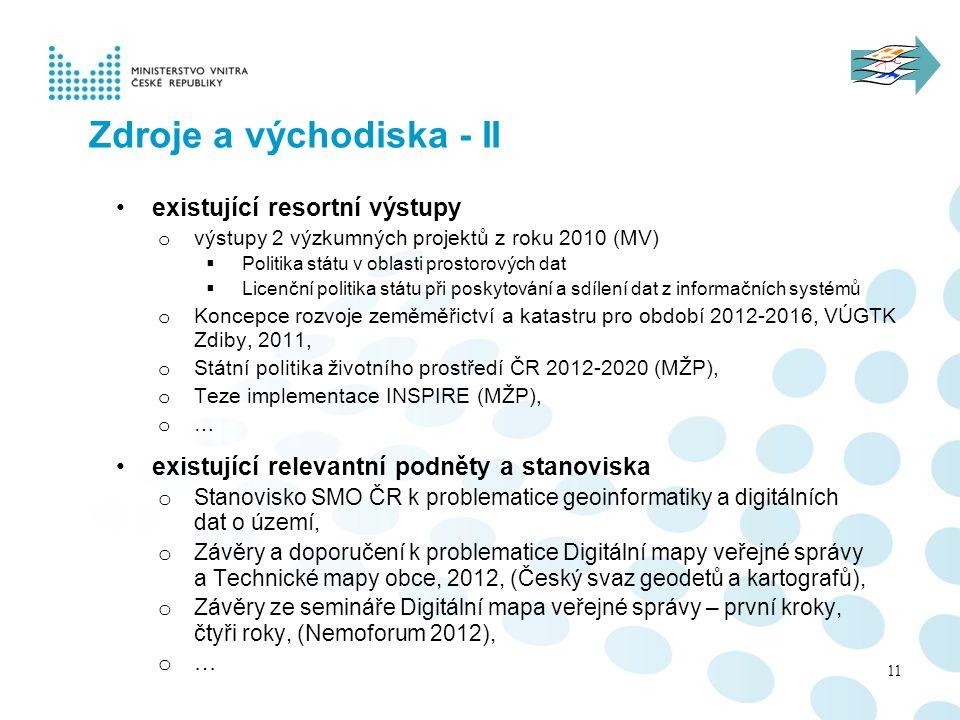 Zdroje a východiska - II existující resortní výstupy o výstupy 2 výzkumných projektů z roku 2010 (MV)  Politika státu v oblasti prostorových dat  Li