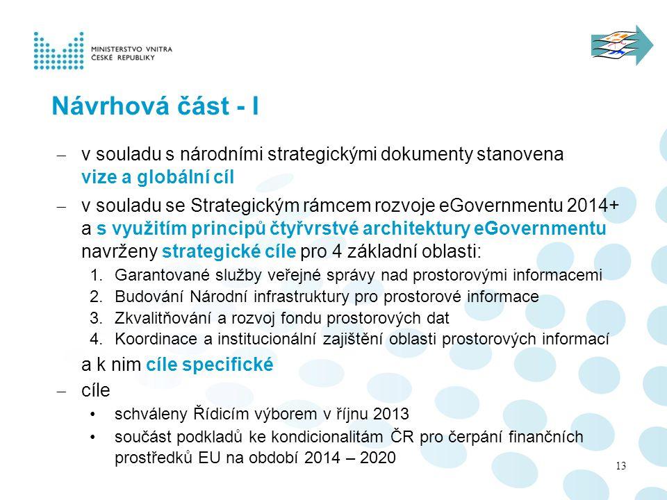 Návrhová část - I  v souladu s národními strategickými dokumenty stanovena vize a globální cíl  v souladu se Strategickým rámcem rozvoje eGovernment