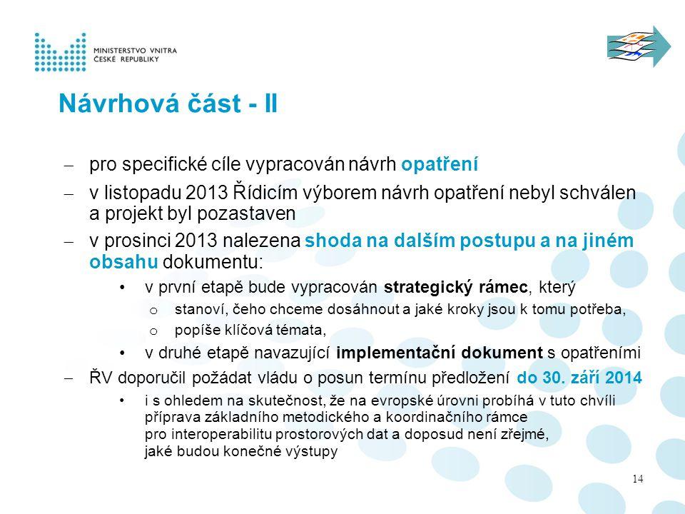 Návrhová část - II  pro specifické cíle vypracován návrh opatření  v listopadu 2013 Řídicím výborem návrh opatření nebyl schválen a projekt byl poza