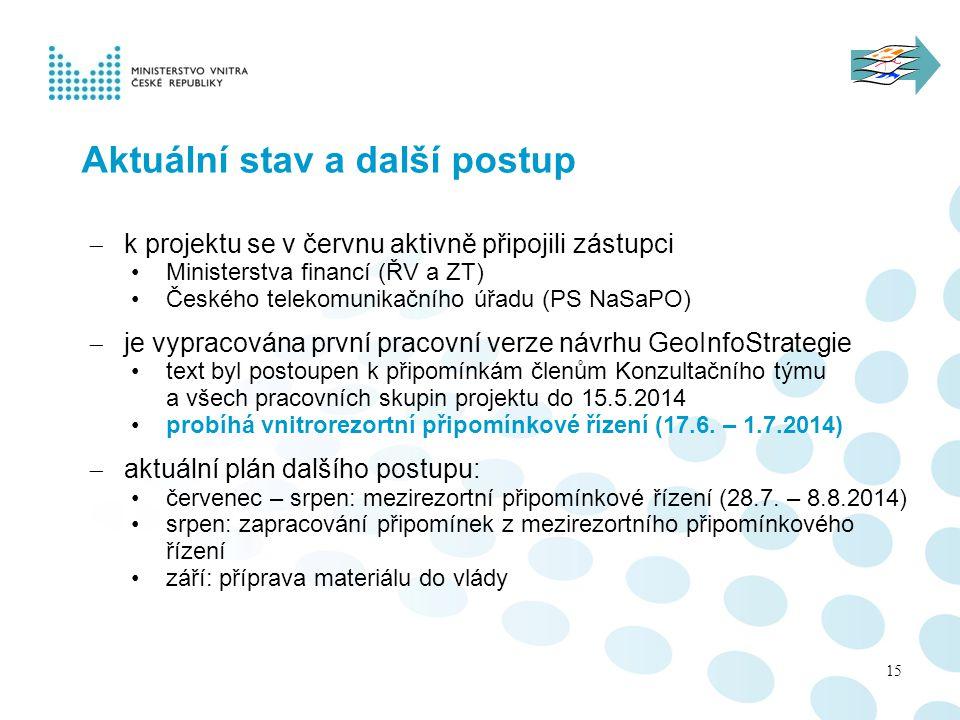 Aktuální stav a další postup  k projektu se v červnu aktivně připojili zástupci Ministerstva financí (ŘV a ZT) Českého telekomunikačního úřadu (PS Na