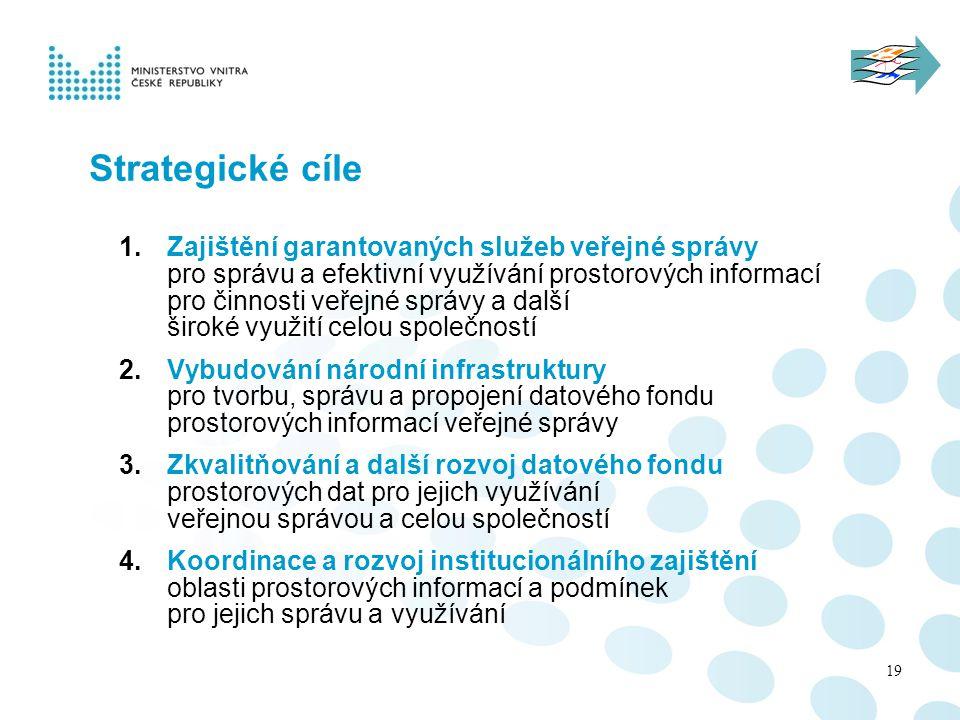 Strategické cíle 1.Zajištění garantovaných služeb veřejné správy pro správu a efektivní využívání prostorových informací pro činnosti veřejné správy a