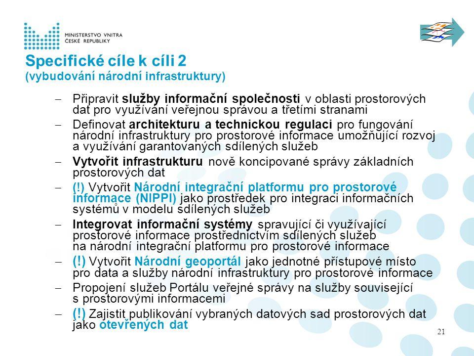 Specifické cíle k cíli 2 (vybudování národní infrastruktury)  Připravit služby informační společnosti v oblasti prostorových dat pro využívání veřejn