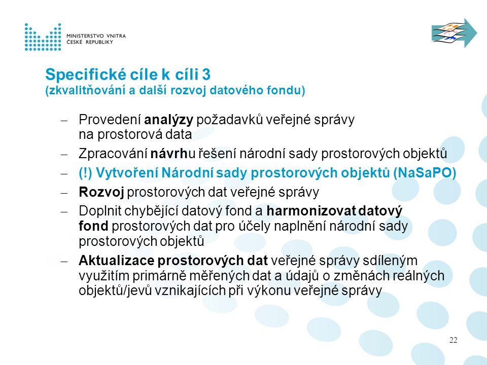 Specifické cíle k cíli 3 (zkvalitňování a další rozvoj datového fondu)  Provedení analýzy požadavků veřejné správy na prostorová data  Zpracování ná