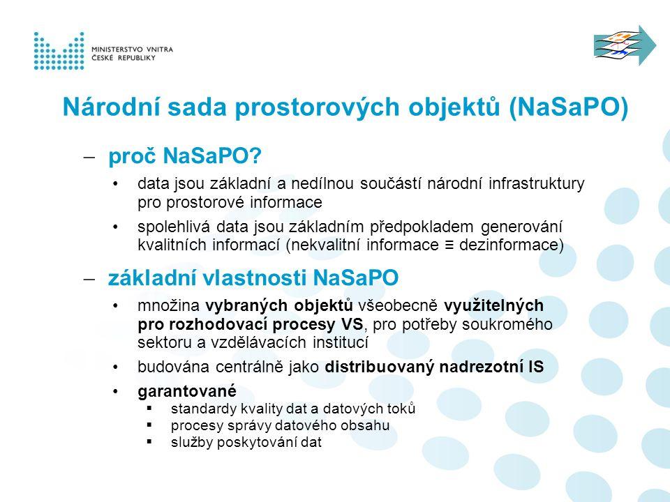 Národní sada prostorových objektů (NaSaPO)  proč NaSaPO? data jsou základní a nedílnou součástí národní infrastruktury pro prostorové informace spole