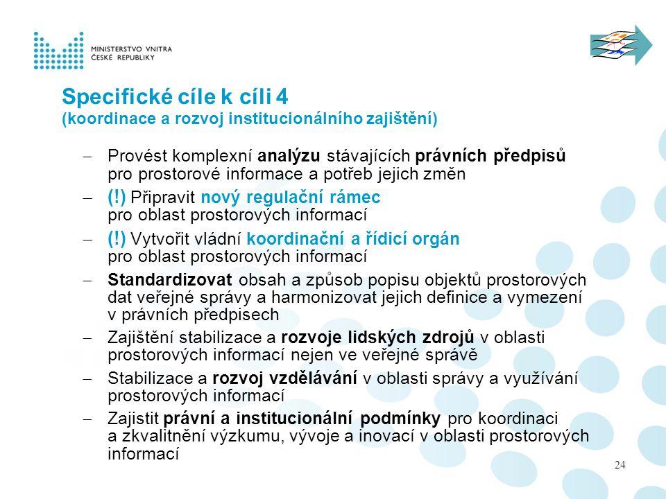 Specifické cíle k cíli 4 (koordinace a rozvoj institucionálního zajištění)  Provést komplexní analýzu stávajících právních předpisů pro prostorové in